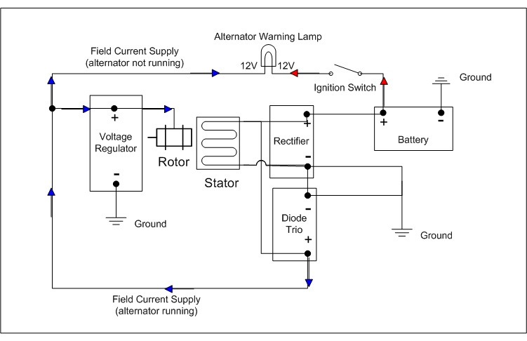cs alternator wiring diagram cs image wiring diagram wiring diagram for a delco alternator the wiring diagram on cs alternator wiring diagram