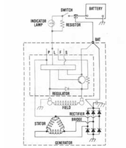[DIAGRAM_38IS]  BillaVista.com-Alternator Bible Tech Article by BillaVista | Delco Remy Cs130 Alternator Wiring Diagram |  | BillaVista.com