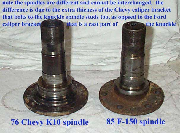 Axle on Dana 44 Front Axle Exploded View