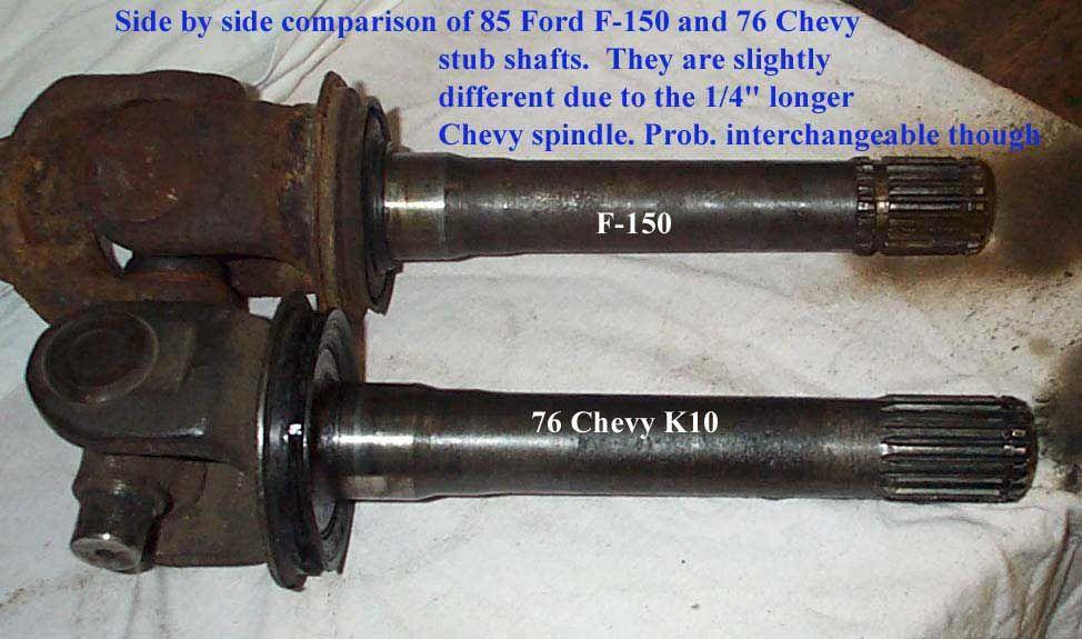 Chevy Dana 44 Spindle : Billavista dana hybrid front axle tech