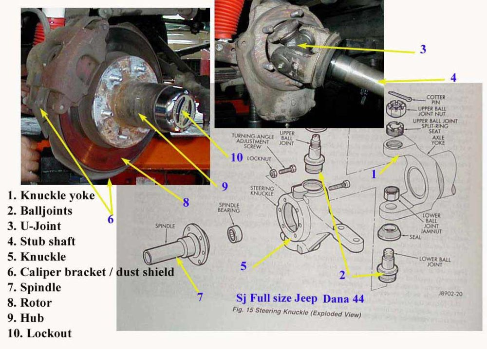 diagram of locking hubs for 1976 ford f 250 4x4 truck