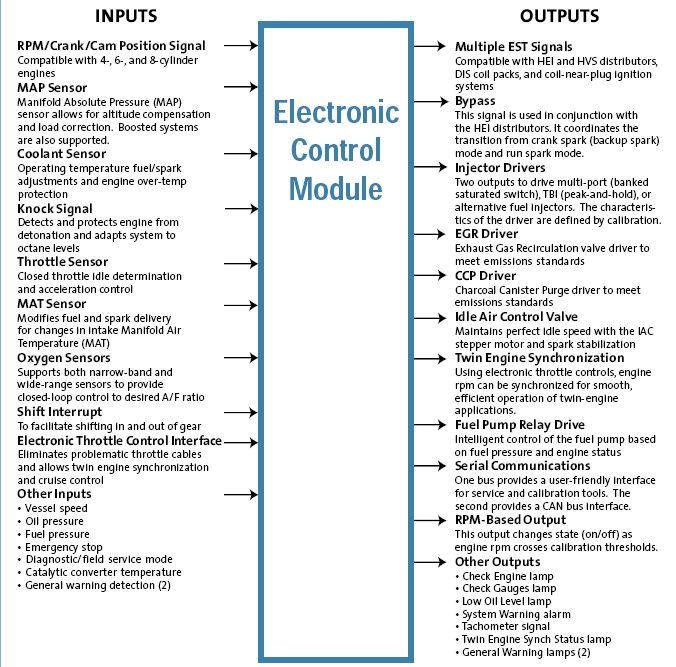 Mefi 4 wiring diagram