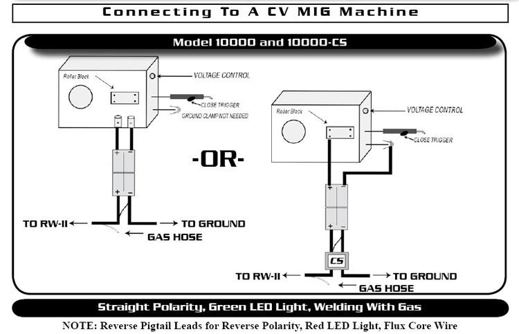 BillaVista.com-ReadyWelder II Portable Welder Tech Article ... on