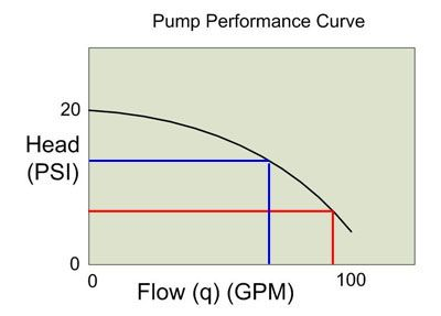 Aluminium Cooling Radiators 1