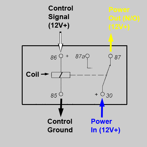 SPDT relay schematic energized billavista com atv tech article by billavista 4 Pin Relay Wiring Diagram at soozxer.org