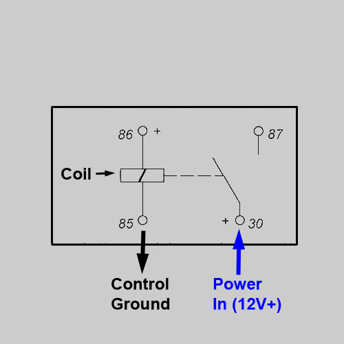 wiring diagram spst relay wiring image wiring diagram billavista com atv tech article by billavista on wiring diagram spst relay