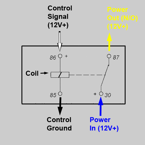 87a relay schematic  87a  free engine image for user manual download