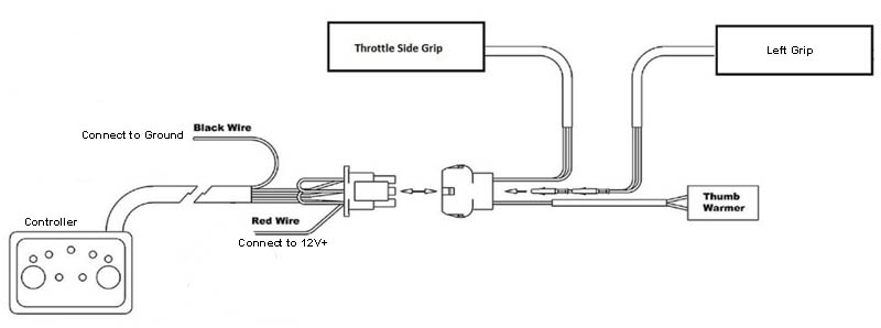 Trailer Wiring Harness Diagrams Get Free Image About Wiring Diagram