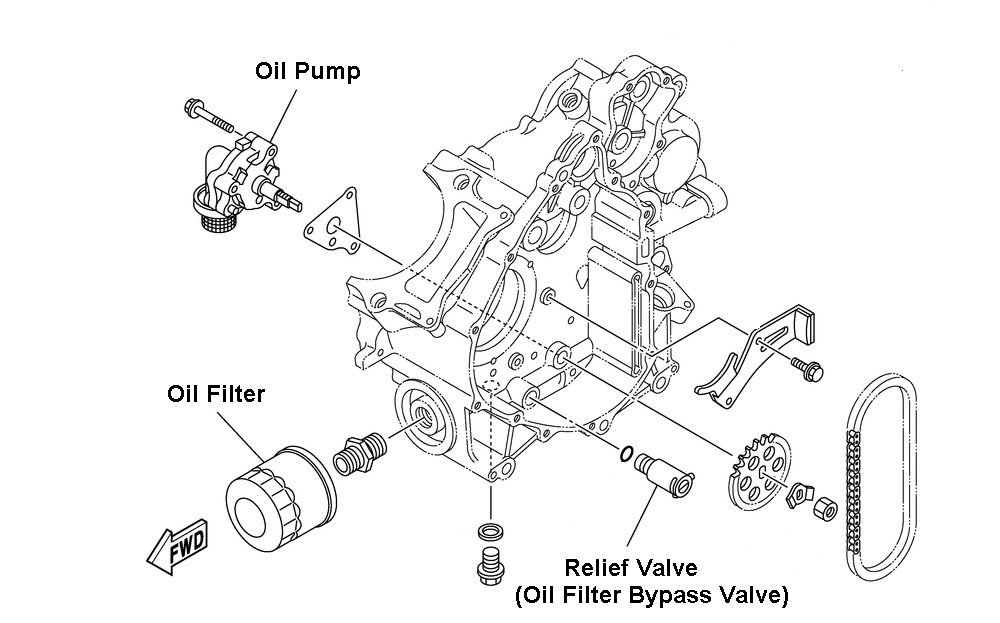 does anyone know the setting of the grizzly 700 oil relief valve  bypass valve