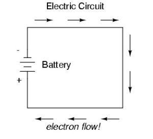 billavista com atv tech article by billavista rh billavista com Electrons Flow From Electron Transport Chain Diagram