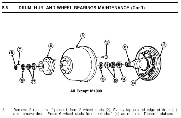 billavista com 14 bolt disc brake conversion tech article by billavista GM 14 Bolt Axle Diagram