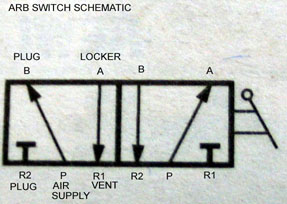 here's the switch diagram labelled for arb control