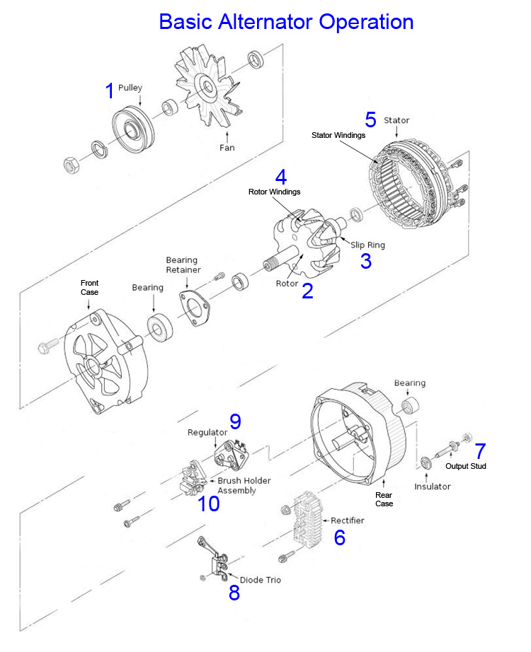american champion alternator wiring diagram   43 wiring