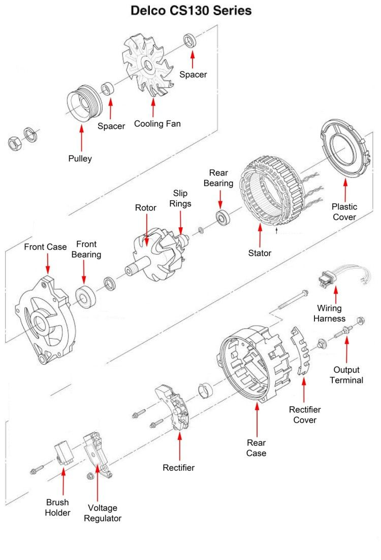 gm alternator parts diagram 4 pin gm alternator wiring diagram billavista.com-alternator bible tech article by billavista #10