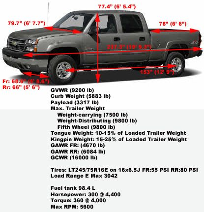 pickup trailer wiring diagram 7 pin with Index on Fuse Panel likewise Trailer Wiring Excursion Related Ugg 413 also 6815 Trailer Wiring Diagram Truck Side further 02 Silverado 1500 Hd Trailer Connector Truck 7 Pin No Right Brake Light Output 81500 moreover Trailer Plug Wiring Diagram 7 Way Flat.