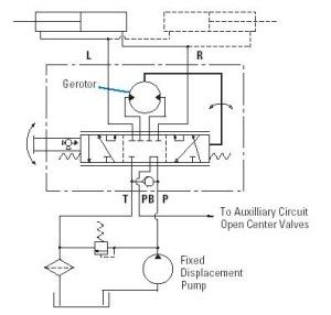 open center power beyond steering unit_small billavista com hydraulic steering bible tech article by billavista Case 410 Wiring-Diagram at fashall.co