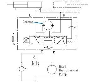 This Is The Hydraulic Circuit Diagram