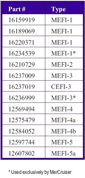 mefi 3 wiring diagram best wiring diagram